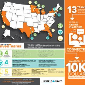 infographic featuring a U.S. map and text about the 2021 InvenTeams